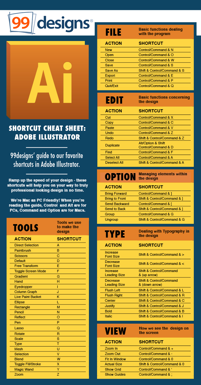 Shortcut cheat sheet: Adobe Illustrator - Designer Blog
