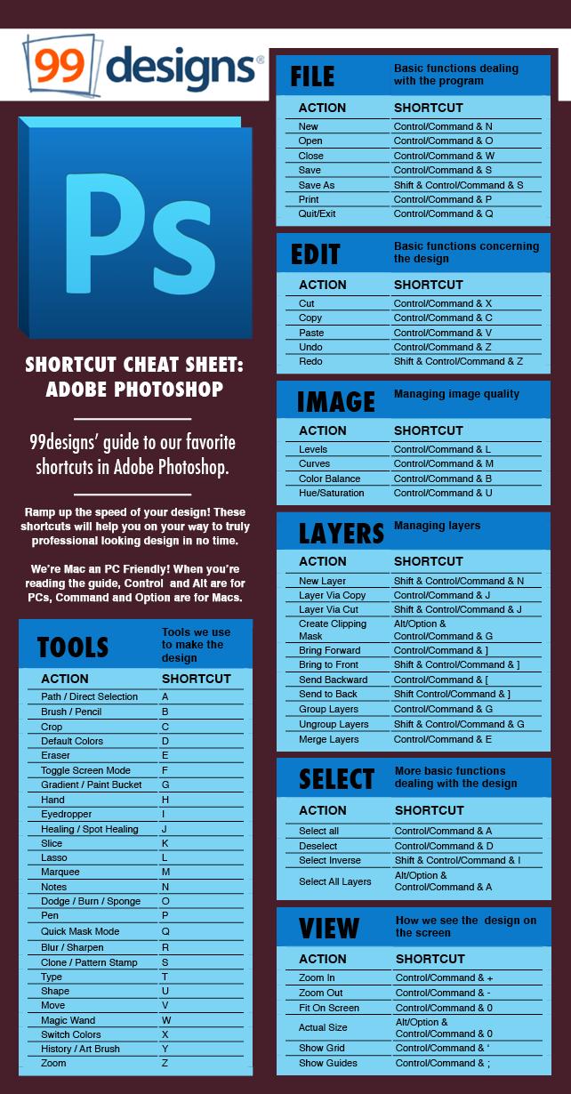 Shortcut Cheat Sheet Adobe Photoshop Designer Blog