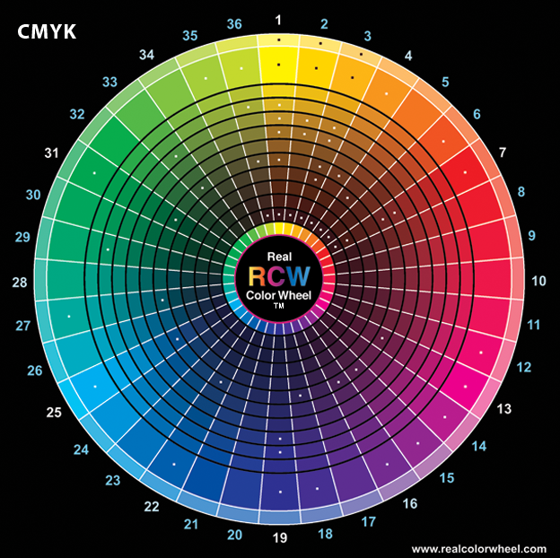 The New Color Wheel looks like this: