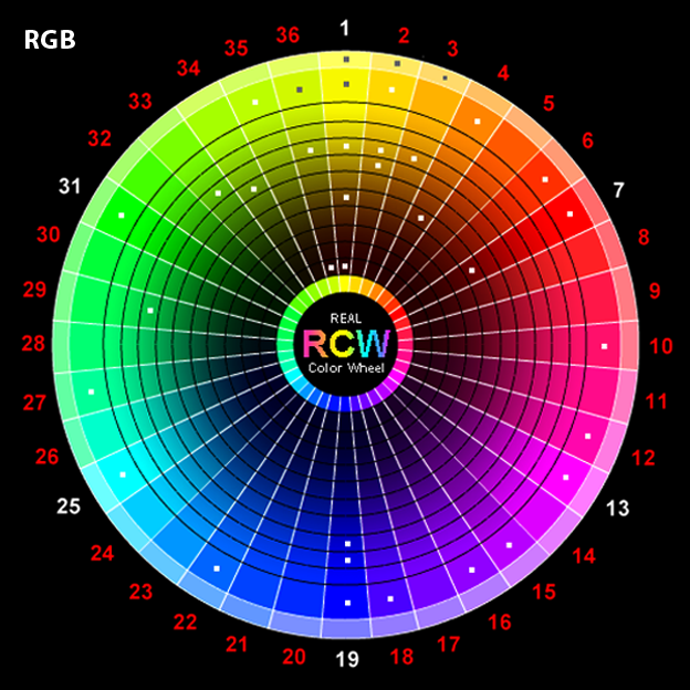 Exploring The Real Color Wheel In Photoshop