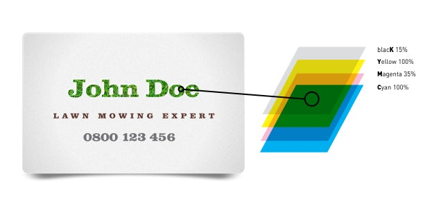 Each Tone And Color In The Business Card Above Was Mixed By Layering Different Amounts Of Cyan Magenta Yellow Black Ink
