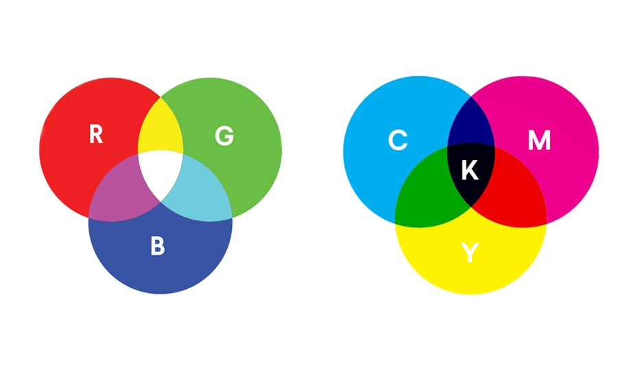 Rgb Vs Cmyk What S The Difference