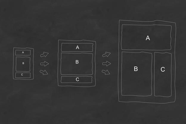 4 ways to wireframe web design