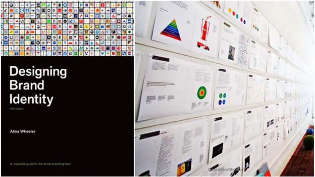 design brand identity book