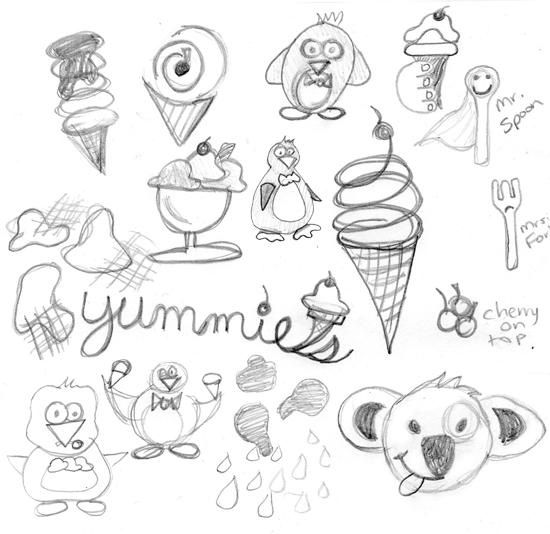 brainstorming thumbnails