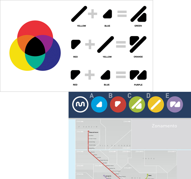Why All Designers Need To Understand Color Blindness Colouradd