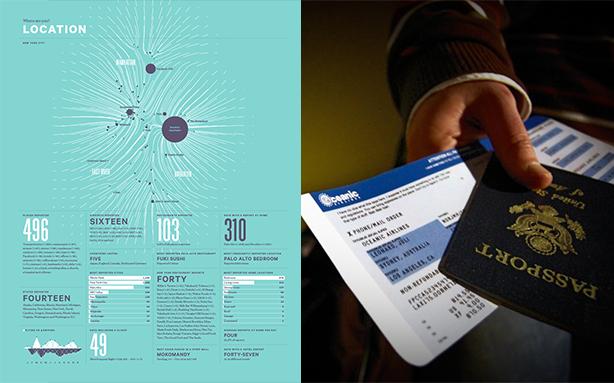 infographics 2033 2