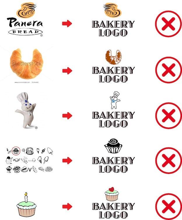 ロゴのチェックリスト
