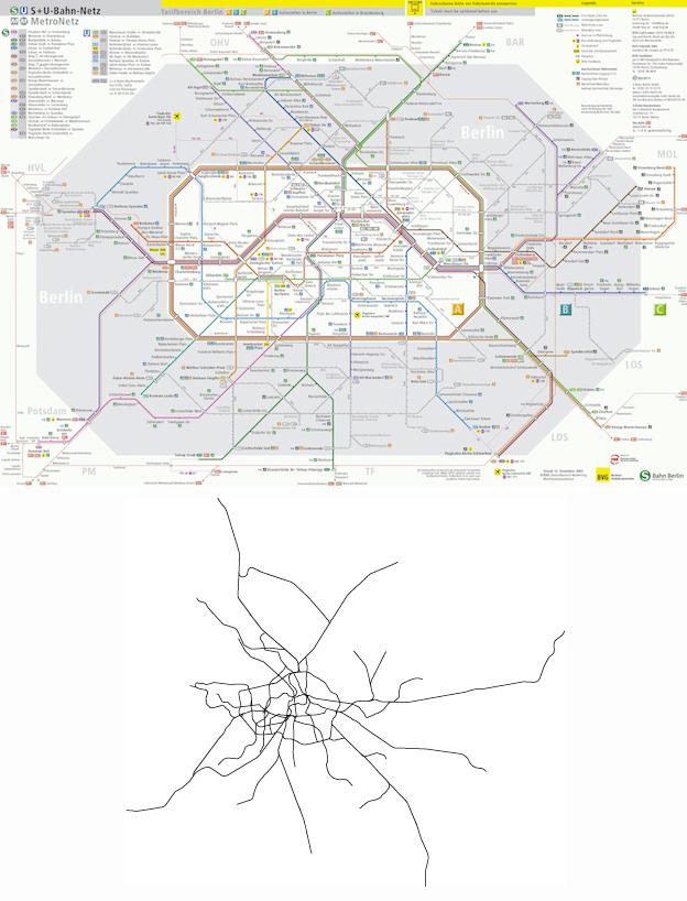 Berlin_scale