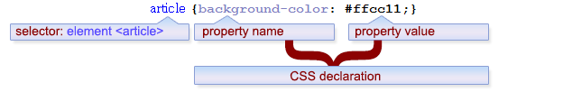 CSS_structure2