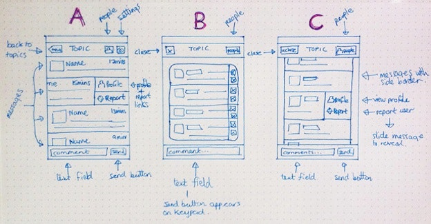 iPhone UIのチャットルームのデザイン