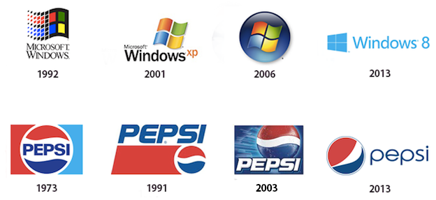 Microsoft WindowsとPepsiの歴代ロゴ