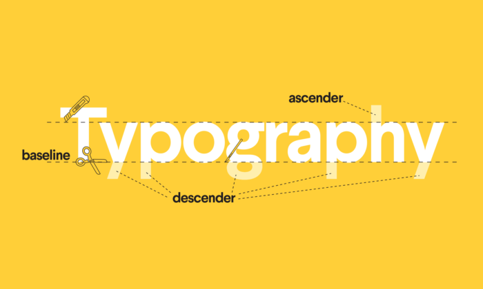 the parts of type