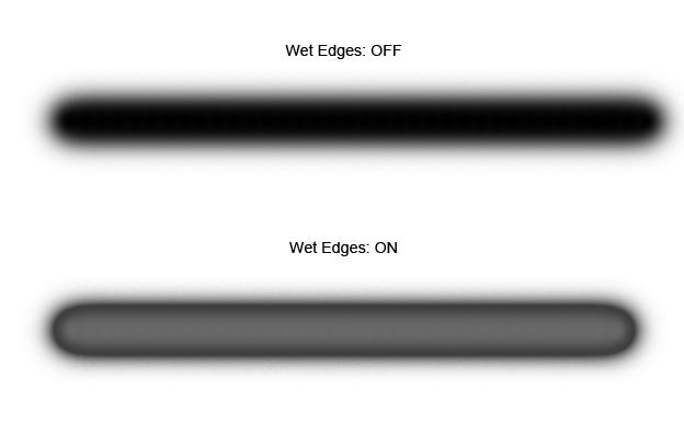 WetEdges