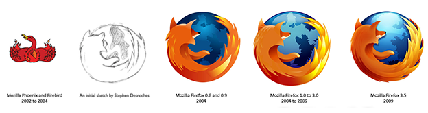 Firefox logo process sketch