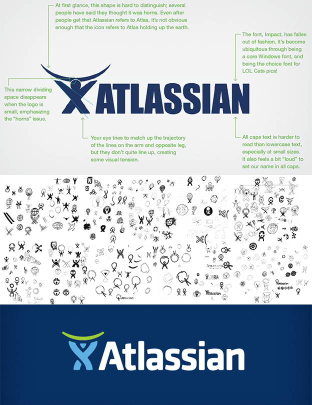 atlassian logo process sketch
