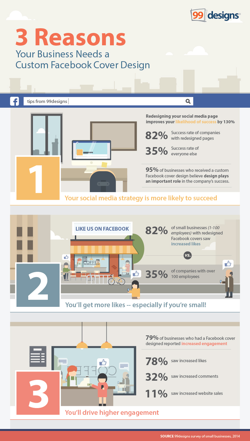Infographic of Facebook Cover Survey Results by 99Designs