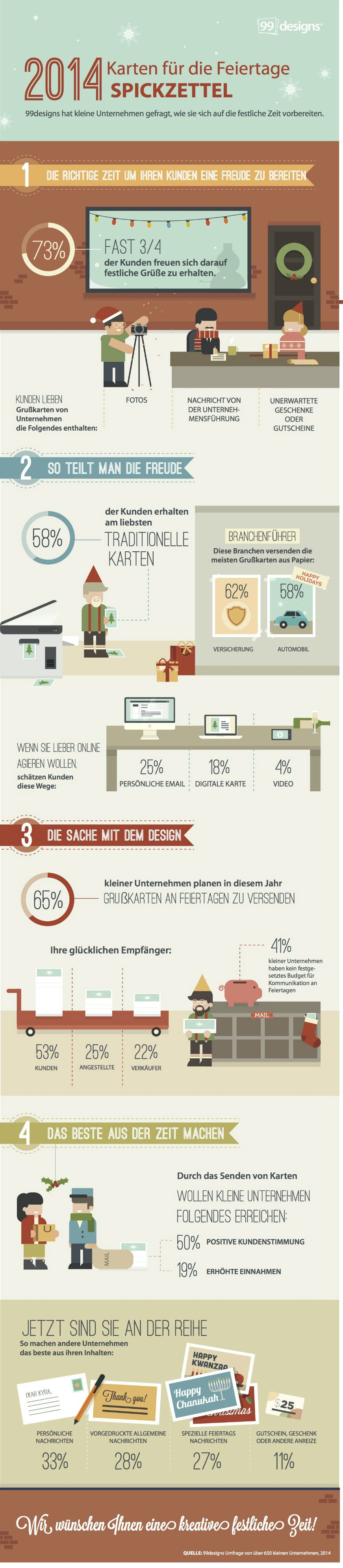 Grußkarten Infografik