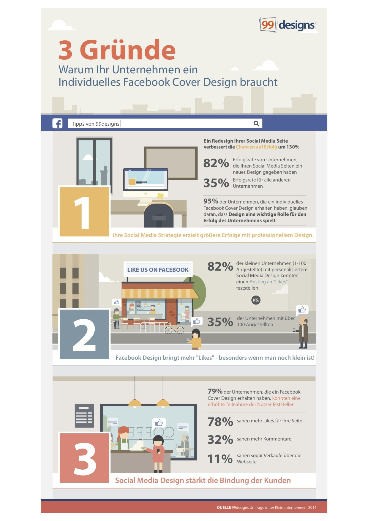 Facebook Cover Design Infografik