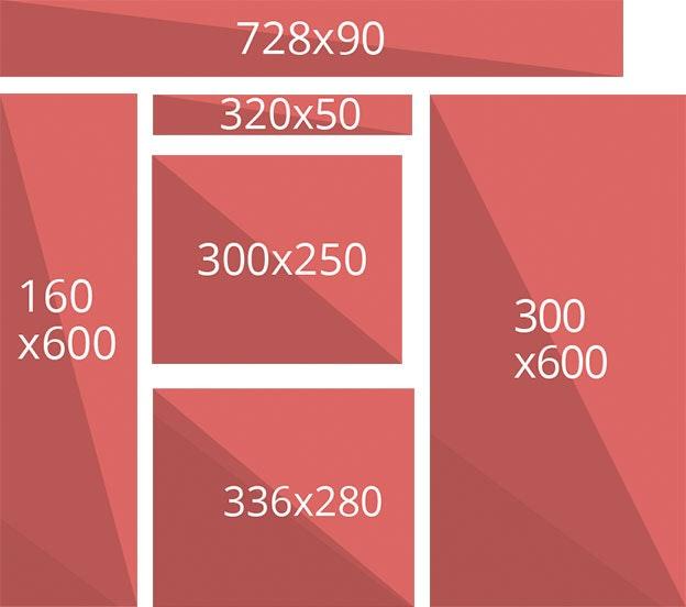 webbanner dimensionen