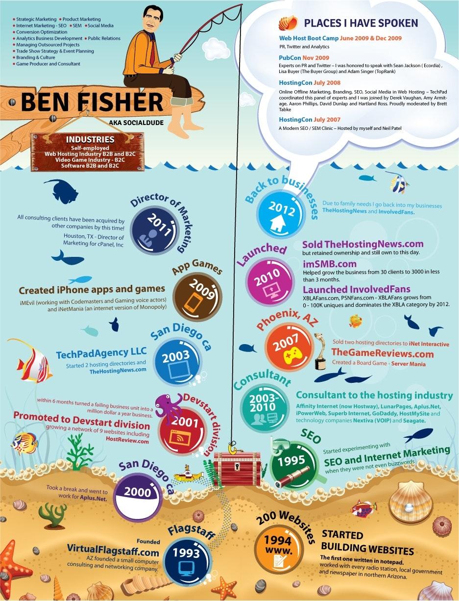 9 Lebenslauf Infografik