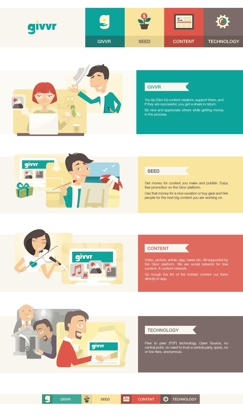 18 infografik