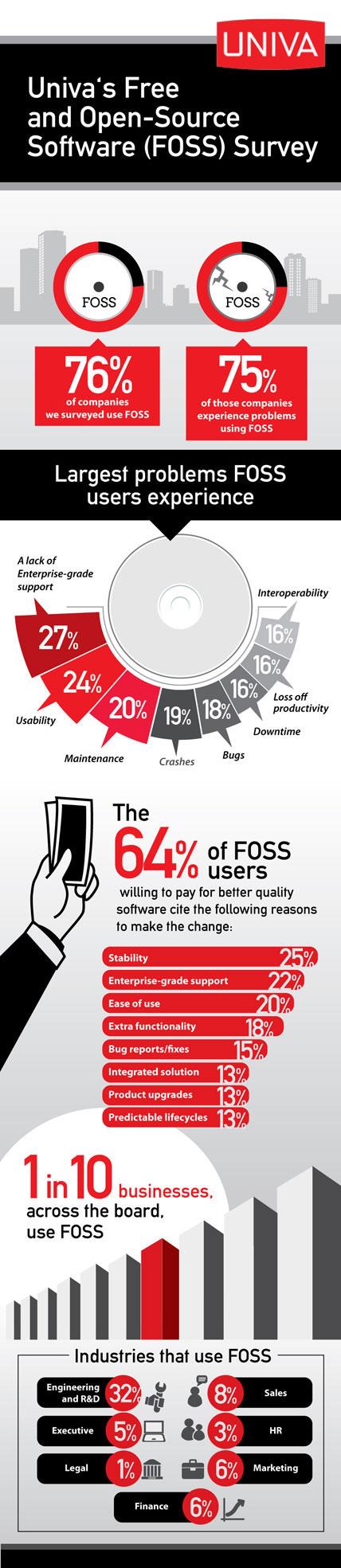 8 infografik schlicht