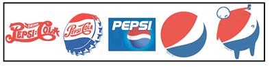 Exemple de refonte de logo de Pepsi