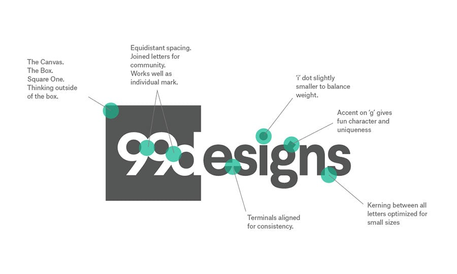 Dave Roach's finalist design for the new 99designs logo