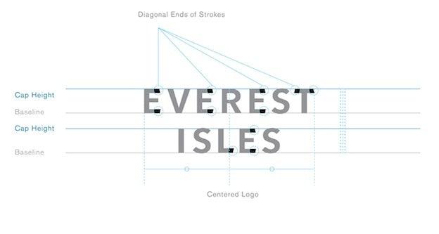 Everest-Isles1