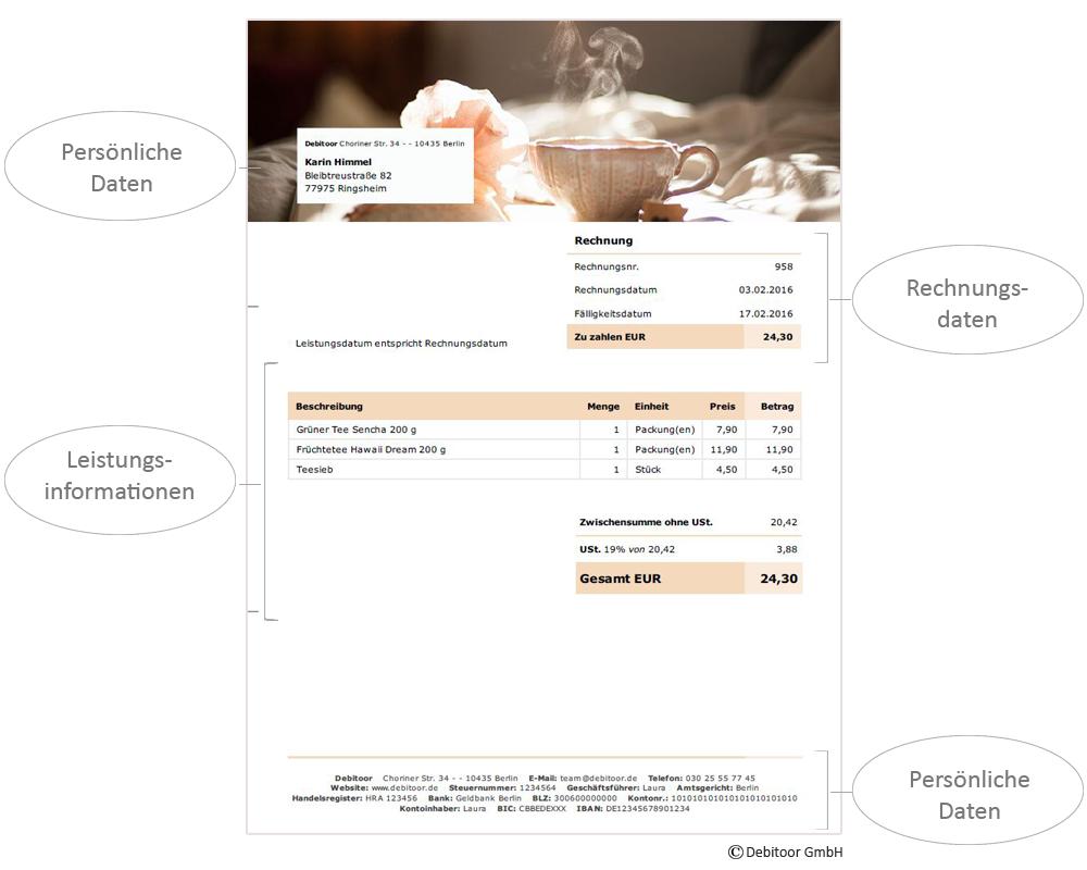 Rechnungsstruktur_Grafik Kopie