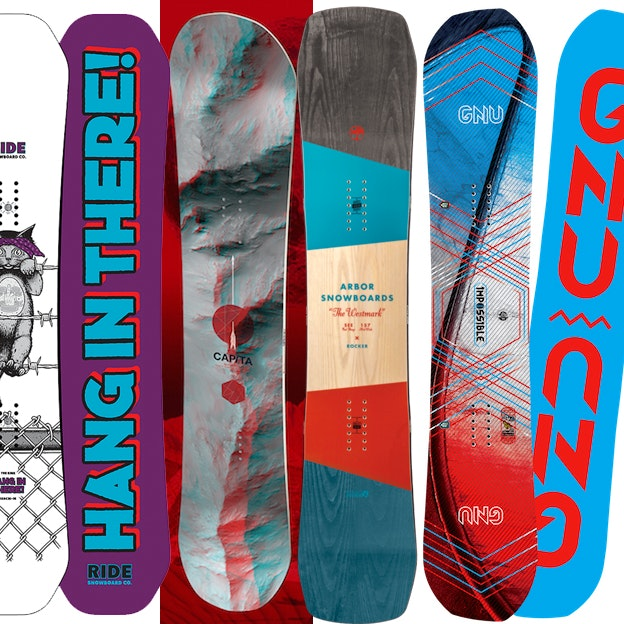 Snowboard Trend: Red & Cyan