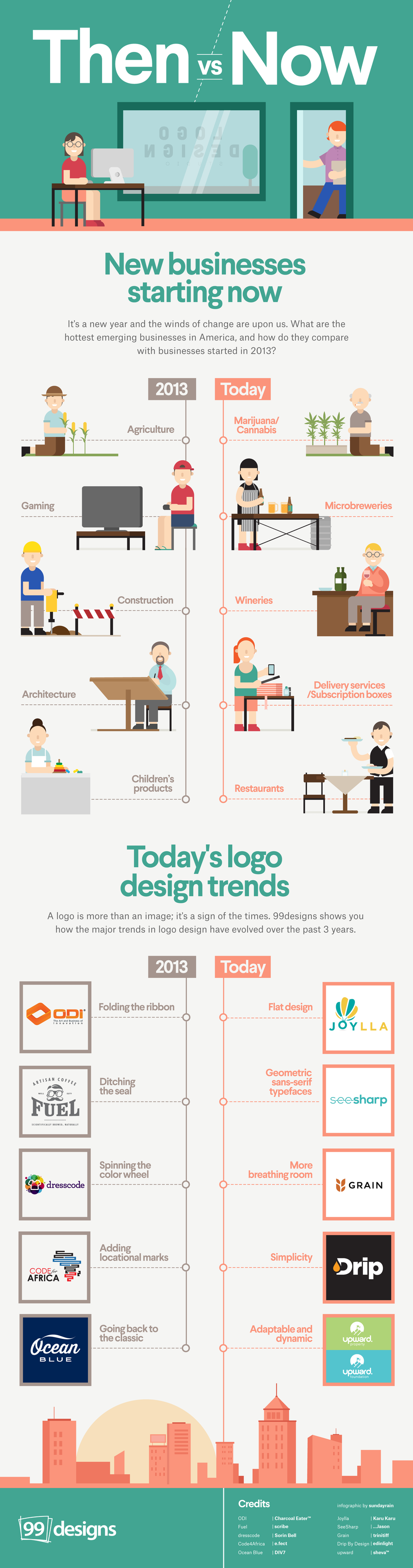 2016 business trends infographic