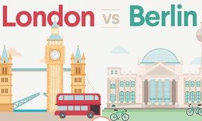 Berlin vs London—the battle for the European startup crown [infographic]