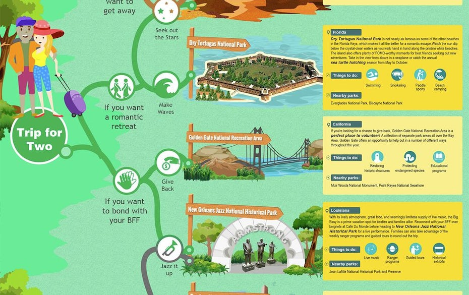 choose your park infographic