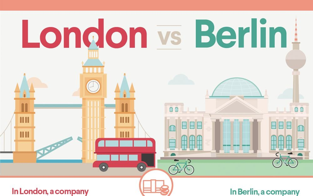 london-vs-berlin