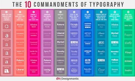 20 kostenlose Font Tools zum Kombinieren von Schriftarten
