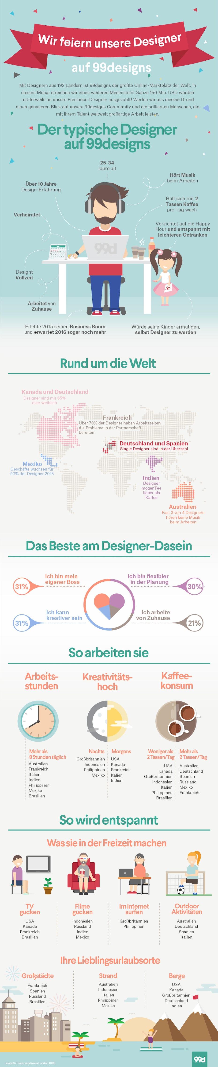 99designer_infografik
