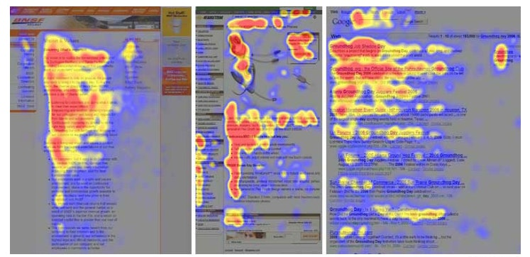 heat map of eye tracking on web page