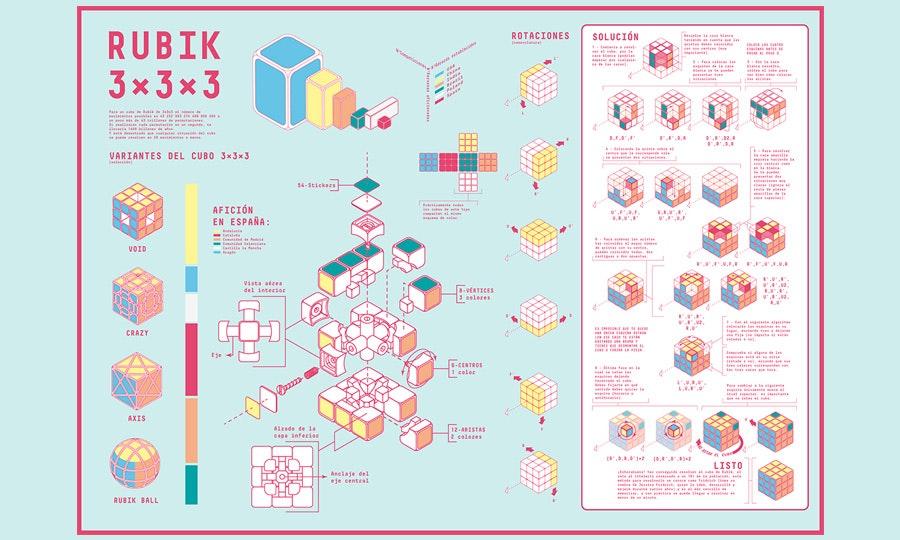 Infografía del cubo de Rubik [19659012] Cómo hacer un cubo de Rubik por Álvaro Herrero (vía <a href=