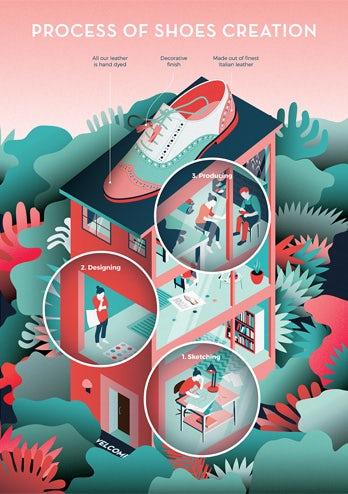 infographie pour création de chaussures