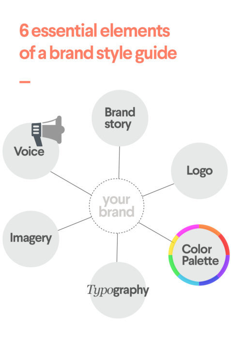6 essential elements of a brand style guide
