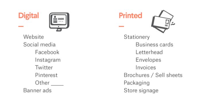 brand style guide checklist