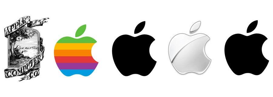 Évolution des logos de marques célèbres : l'exemple d'Apple