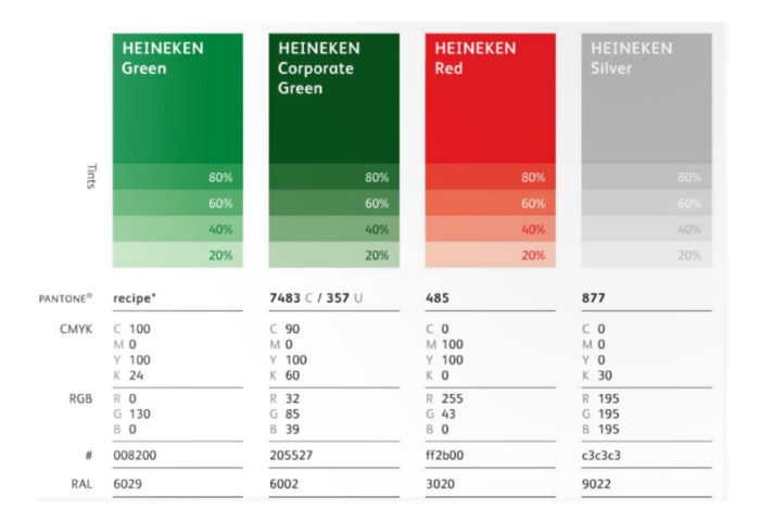 heineken identity design color palette