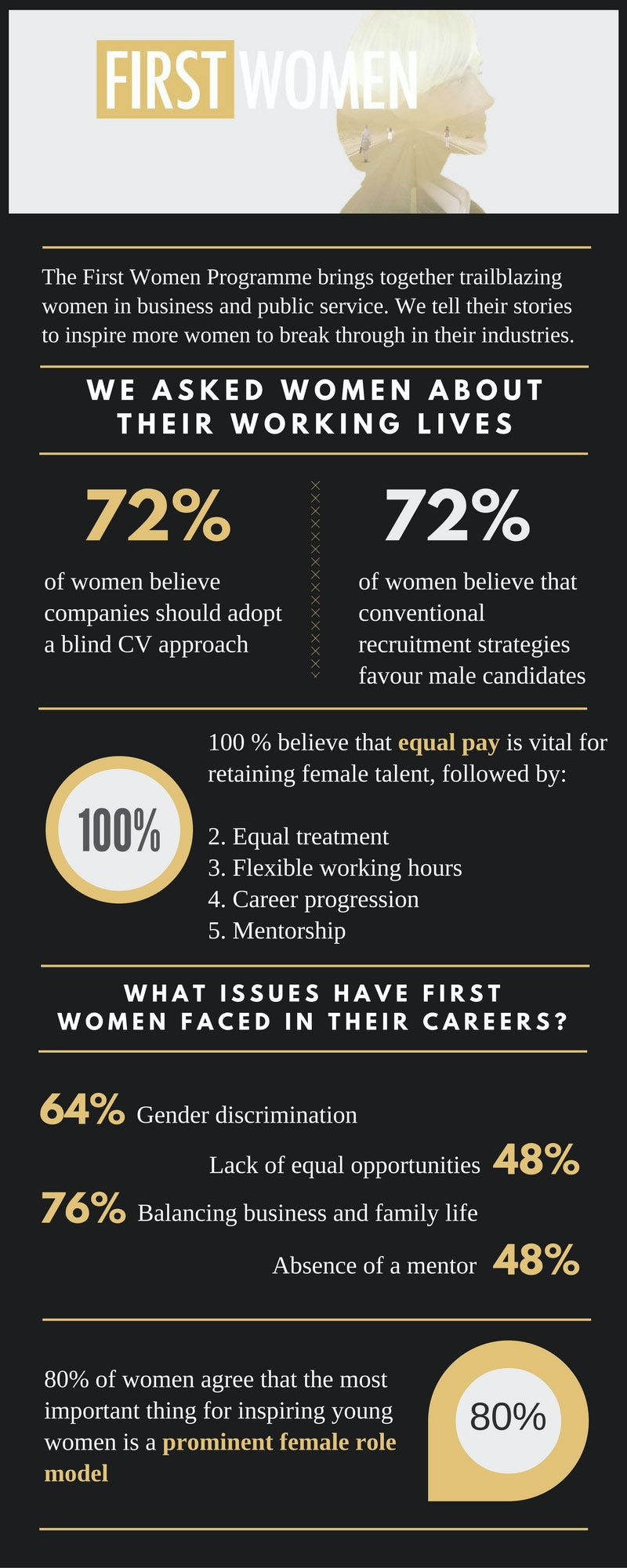 first-women-what-women-think-infographic