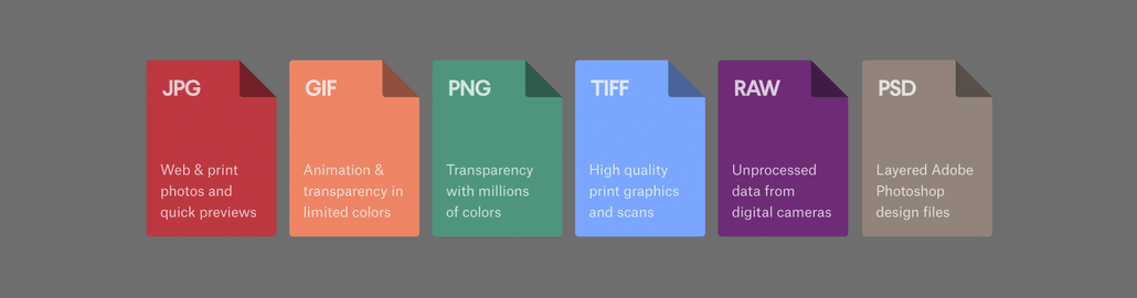 Image file formats: everything you've ever wanted to know