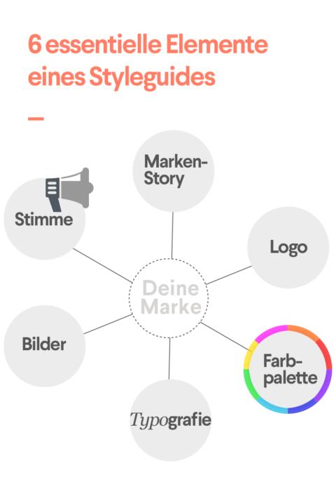 Die sechs Elemente eines Marken-Styleguides