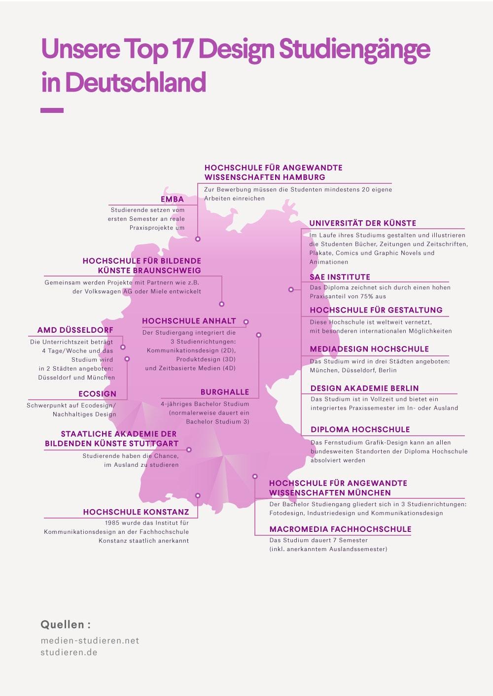 Design Studiengänge Karte