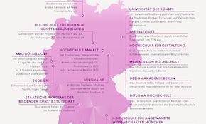 Unsere Top 17 Design Studiengänge in Deutschland